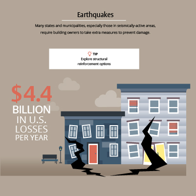 Infograph earthquake